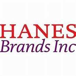 Hanesbrands, Inc.